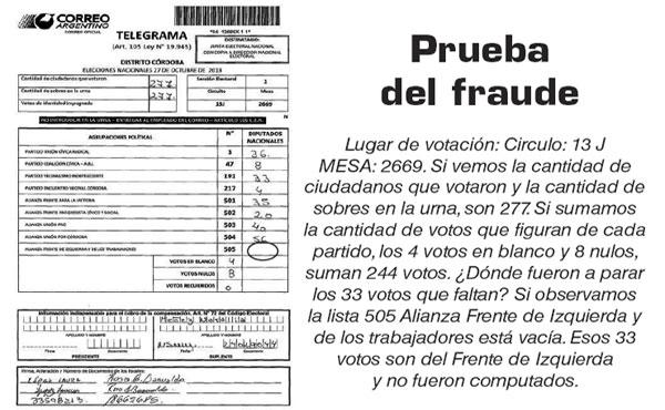Prueba del fraude electoral en Córdoba, Argentina