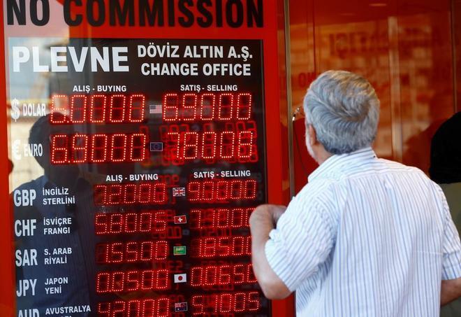 Devaluación de la Lira